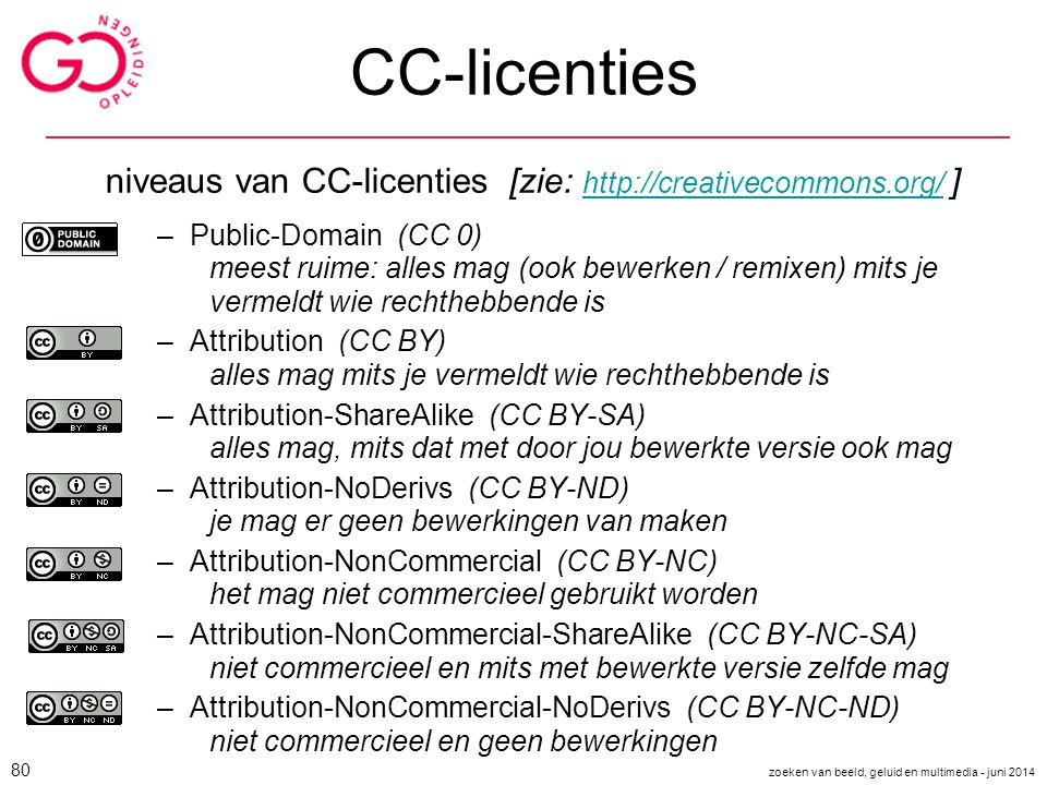 CC-licenties niveaus van CC-licenties [zie: http://creativecommons.org/ ] Public-Domain (CC 0)